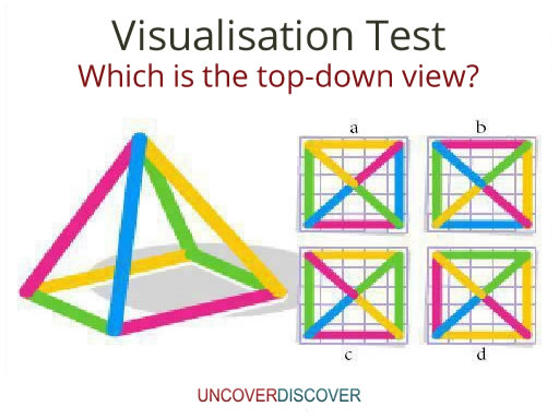 Visualisation Test